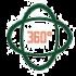 360_InPixio